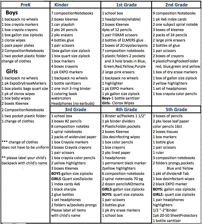 YISD elementary school supply lists for 2018-2019 | KFOX